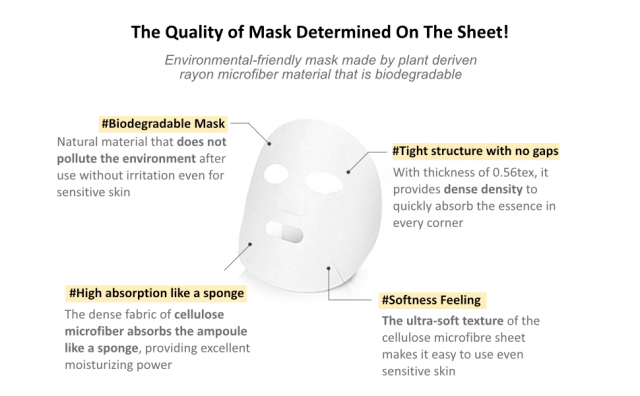 The Quality of Ceramide-Hyaluronic Ampoule Mask