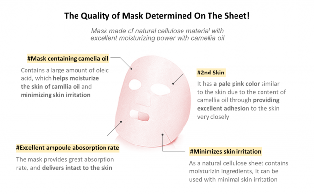 The Quality of Hibiscus-Propolis Ampoule Mask